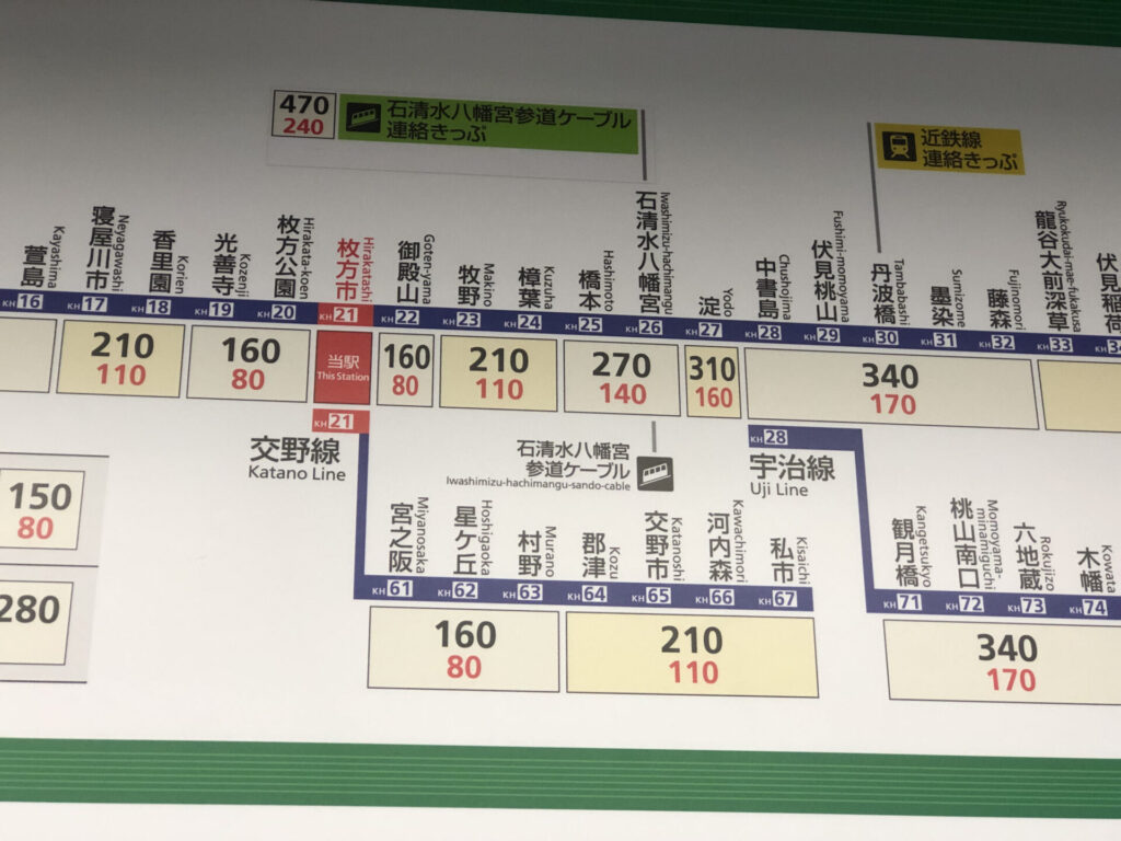 Getting to Kisaichi