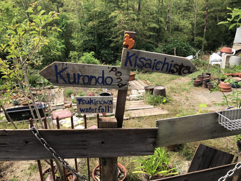 Signs to Kurondo Lake
